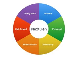 What is a NextGenPastor?